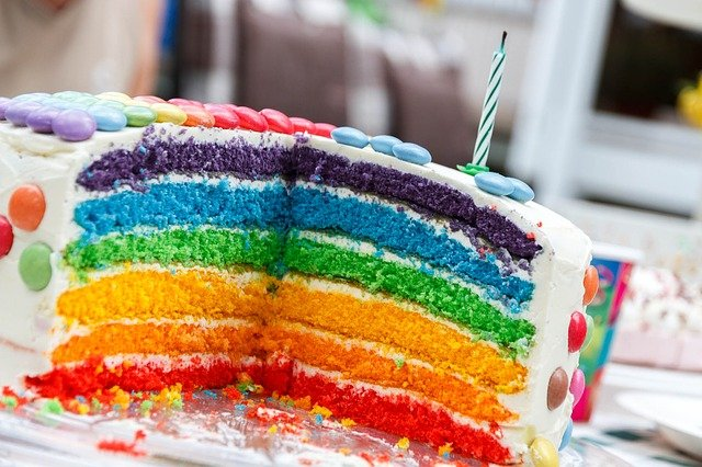 5 curiosità che dovresti sapere sul festeggiare il compleanno